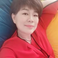 fengzhongyun Main Photo